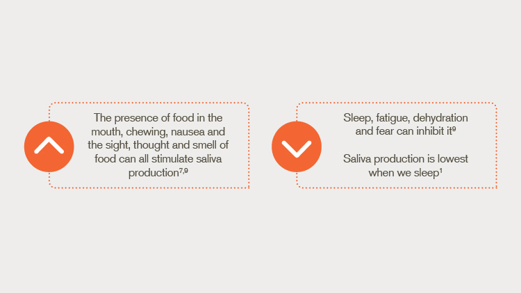 Flow rate infographic