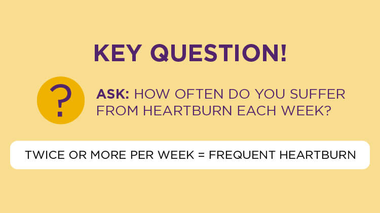 Graphic of key question to ask about heartburn