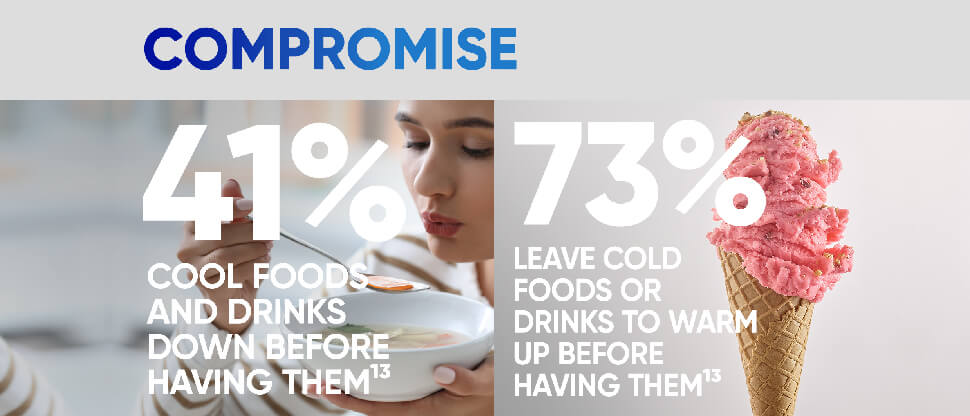 Compromise 41% cool foods/drinks down before having them 73% leave cold foods or drinks to warm up/melt before having them