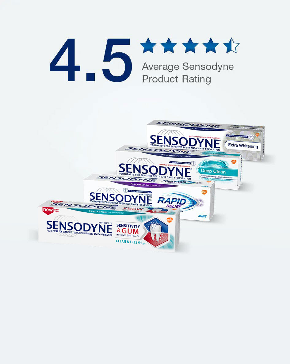 Four Sensodyne toothpaste packages for Sensitivity & Gum, Rapid Relief, Deep Clean, and Extra Whitening